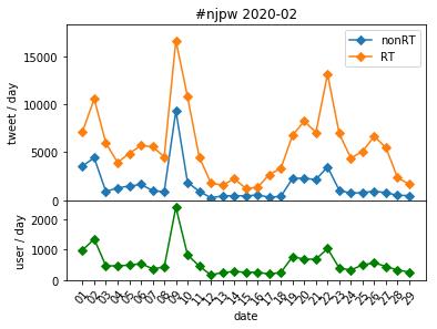 f:id:Rodyonsw:20200301003652p:plain