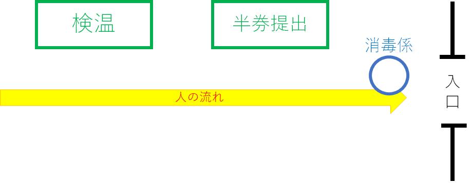 f:id:Rodyonsw:20200719214343p:plain