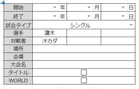 f:id:Rodyonsw:20210417125827p:plain
