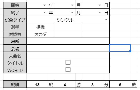 f:id:Rodyonsw:20210417133306p:plain