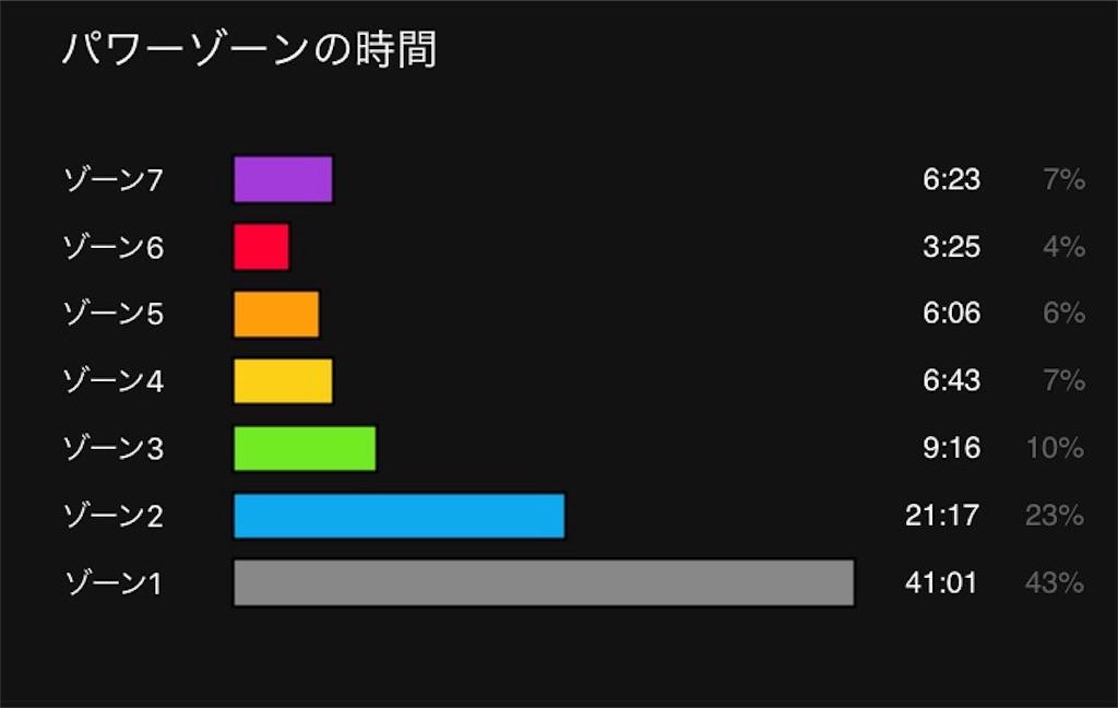 f:id:Rokumonsen:20170222151107j:image