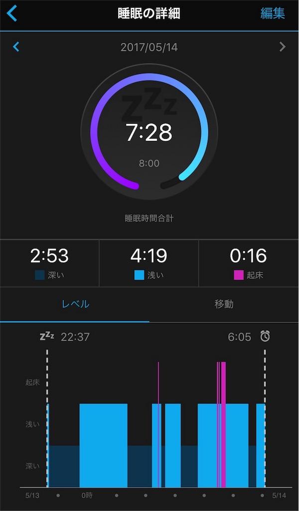 f:id:Rokumonsen:20170514140115j:image