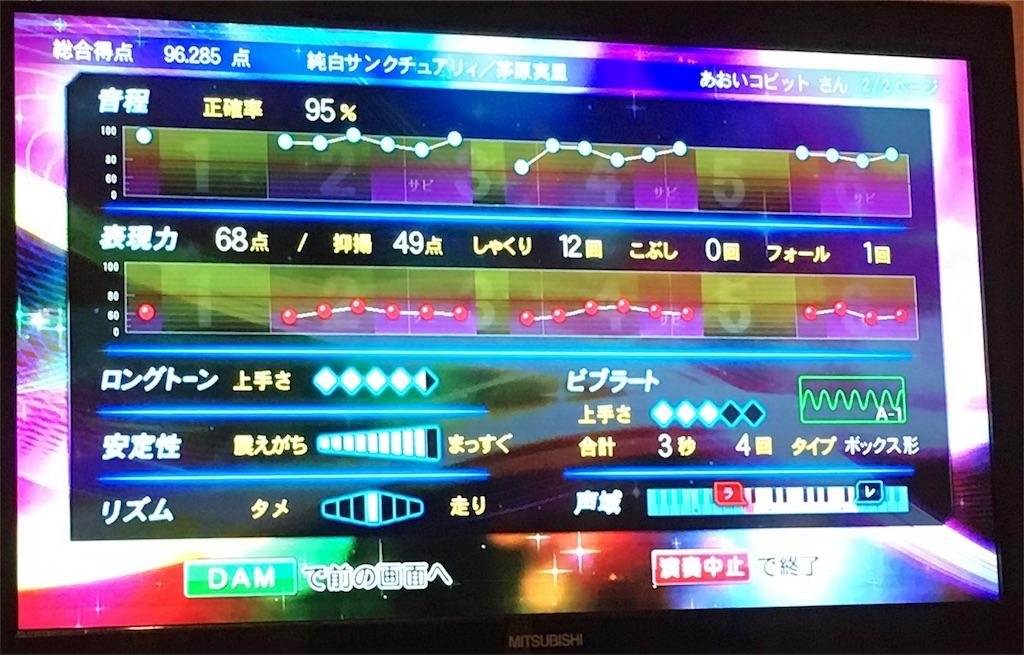 f:id:RokutanMe:20170723013921j:image