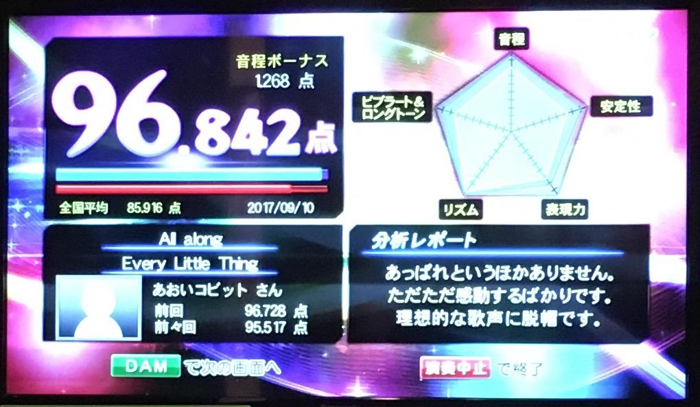 f:id:RokutanMe:20170910222011j:plain
