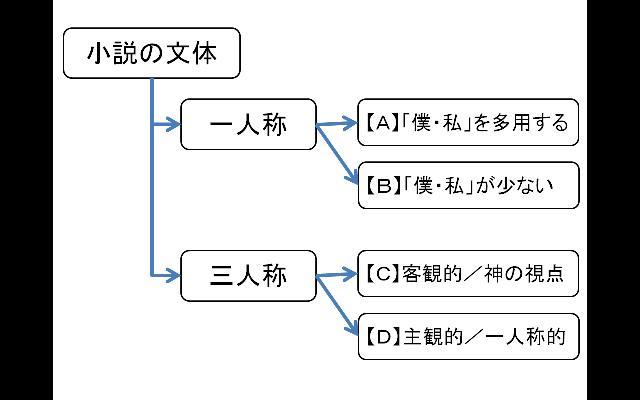 f:id:Rootport:20101105173509j:image