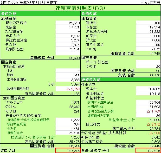 f:id:Rootport:20111201181109j:image