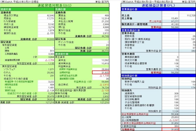f:id:Rootport:20111201181112j:image