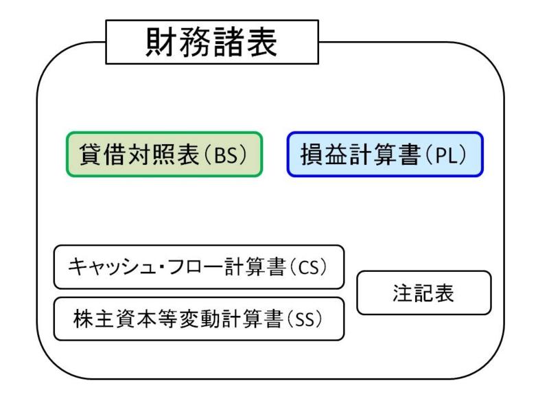 f:id:Rootport:20111201181115j:image
