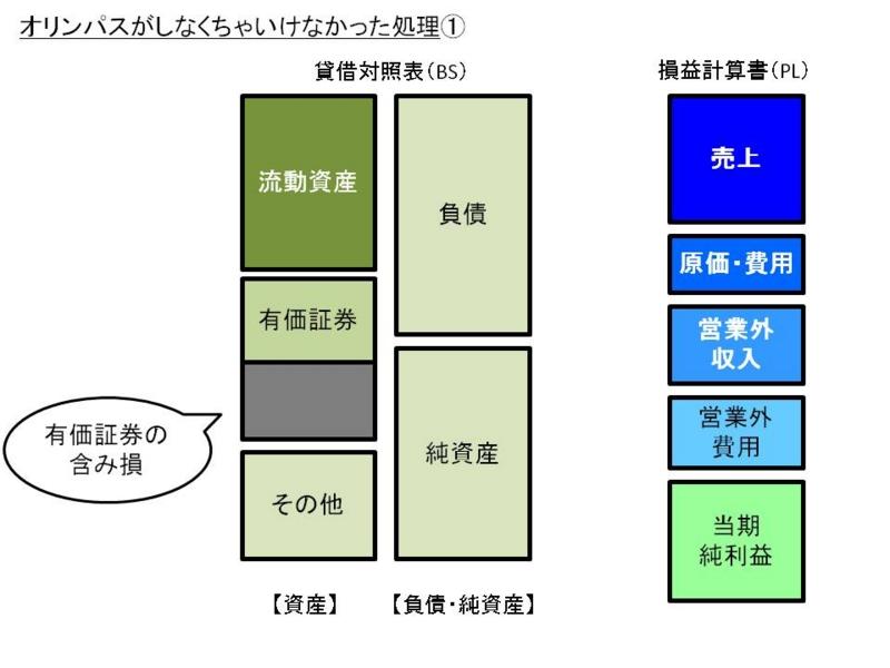 f:id:Rootport:20111201181118j:image