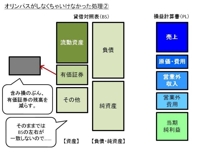 f:id:Rootport:20111201181119j:image