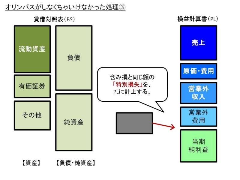 f:id:Rootport:20111201181120j:image