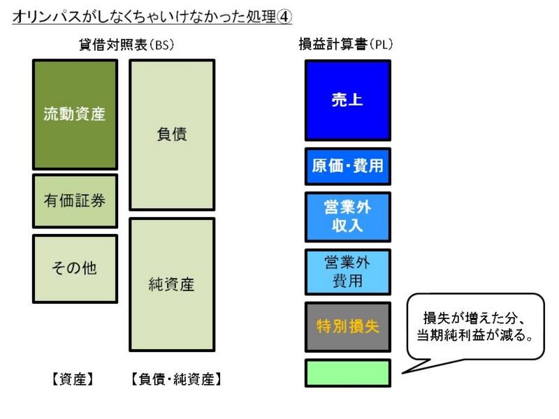 f:id:Rootport:20111201181121j:image