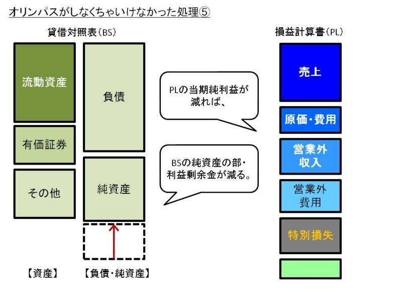 f:id:Rootport:20111201181122j:image