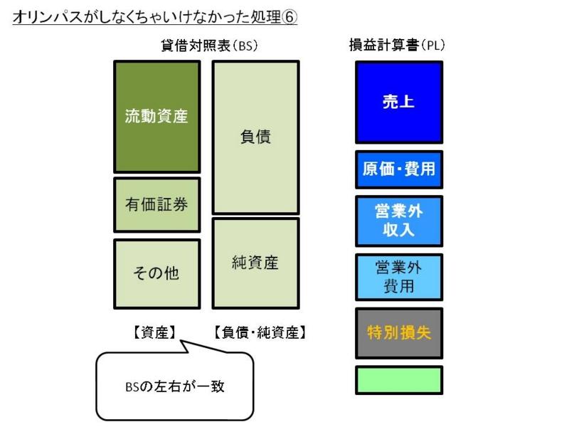 f:id:Rootport:20111201181123j:image
