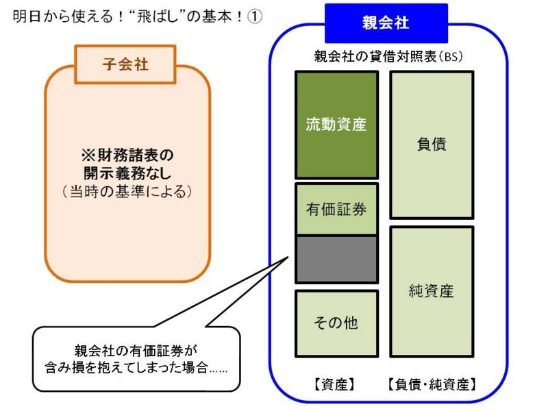 f:id:Rootport:20111201181124j:image