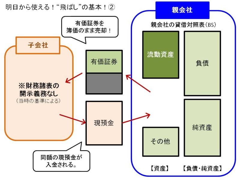 f:id:Rootport:20111201181125j:image