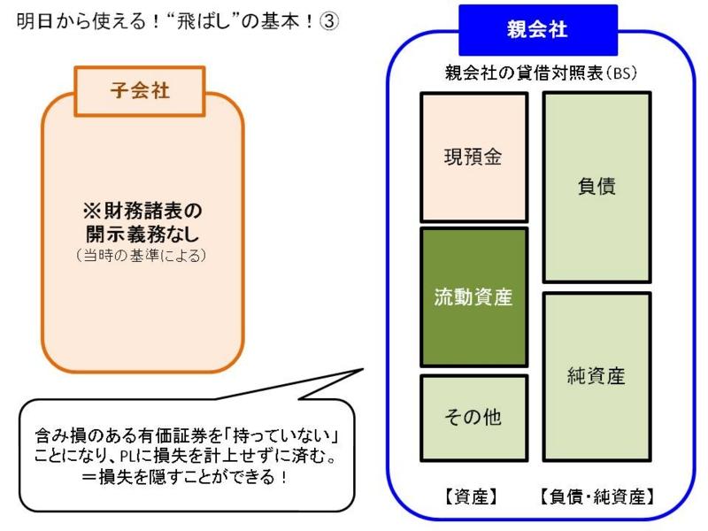 f:id:Rootport:20111201181126j:image