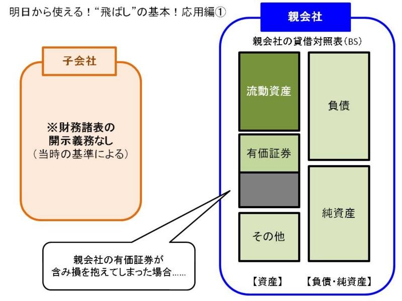 f:id:Rootport:20111201181127j:image