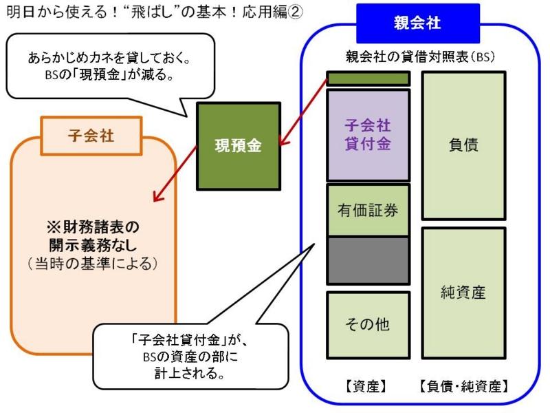 f:id:Rootport:20111201181128j:image