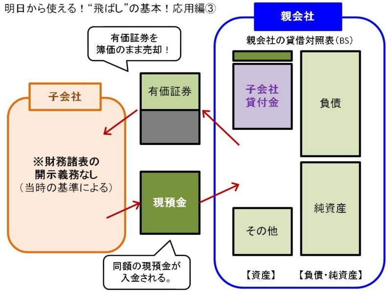 f:id:Rootport:20111201181129j:image