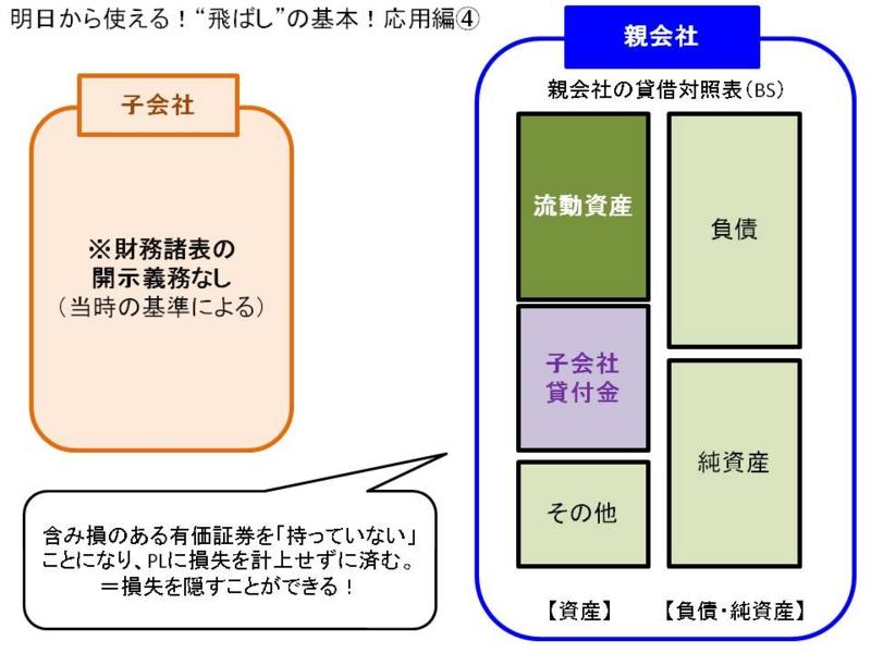 f:id:Rootport:20111201181130j:image