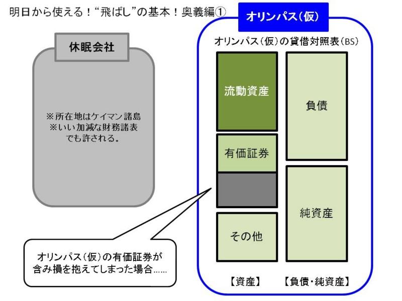 f:id:Rootport:20111201181131j:image
