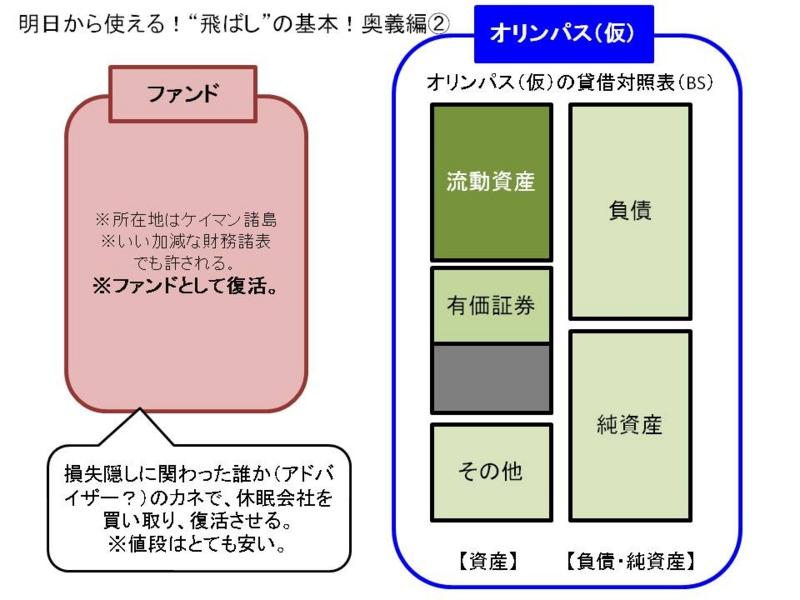 f:id:Rootport:20111201181132j:image