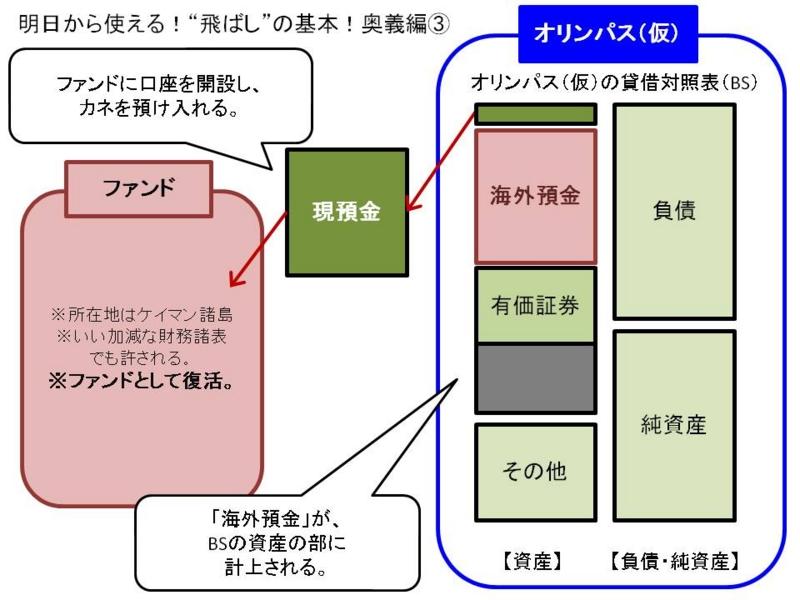 f:id:Rootport:20111201181133j:image
