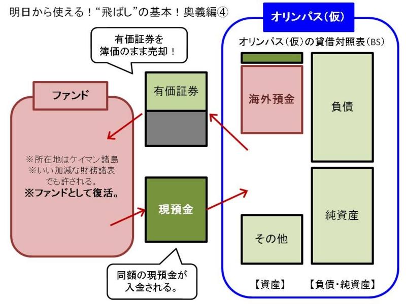 f:id:Rootport:20111201181134j:image