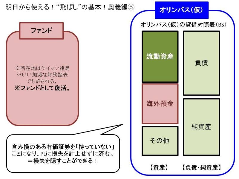 f:id:Rootport:20111201181135j:image