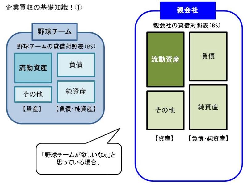 f:id:Rootport:20111201181136j:image