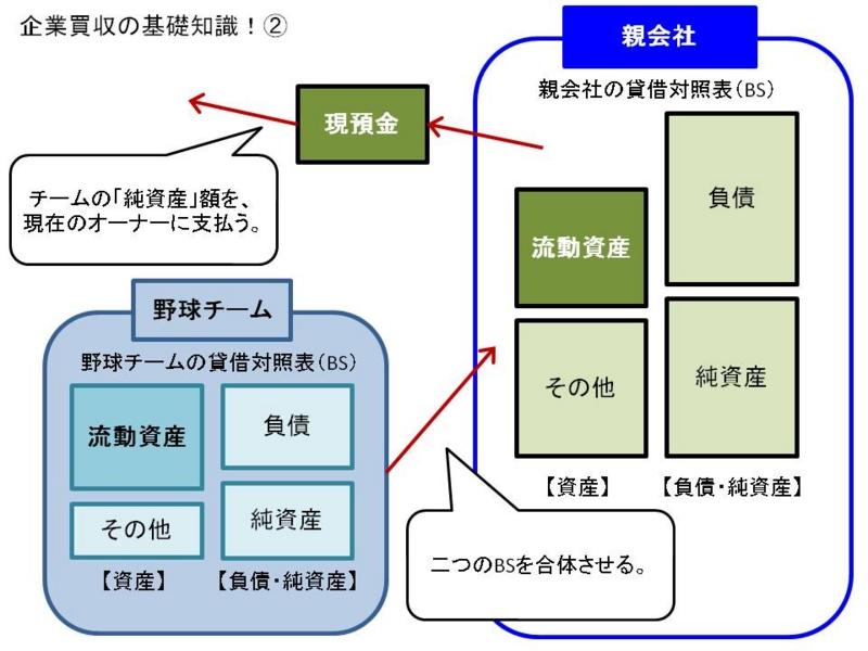 f:id:Rootport:20111201181137j:image