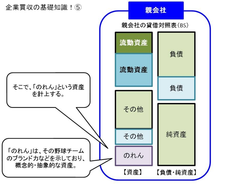 f:id:Rootport:20111201181140j:image