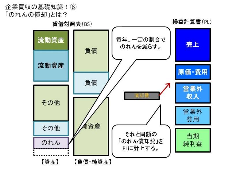 f:id:Rootport:20111201181141j:image