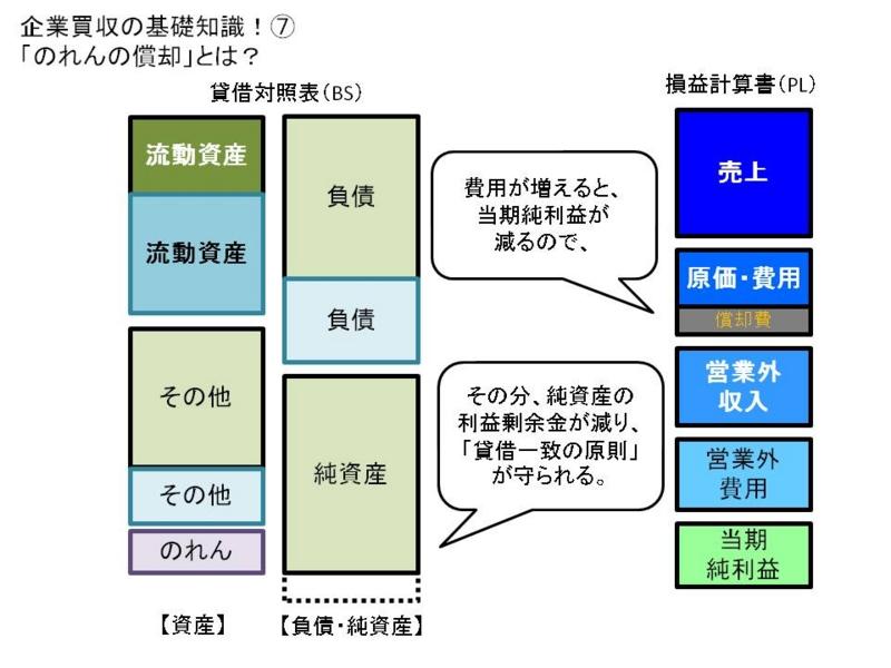 f:id:Rootport:20111201181142j:image
