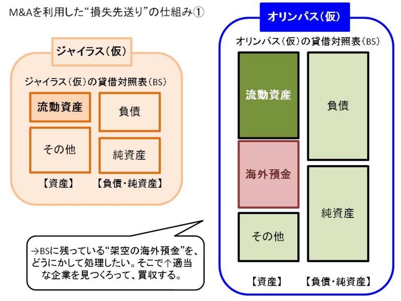 f:id:Rootport:20111201181143j:image