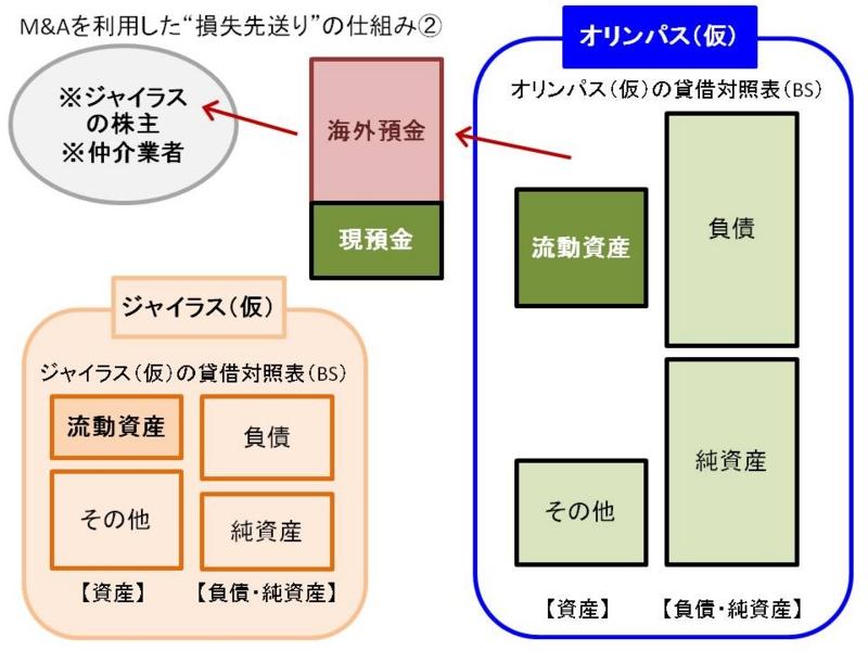 f:id:Rootport:20111201181144j:image