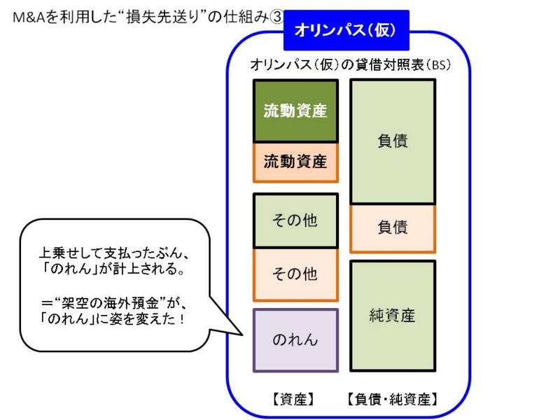 f:id:Rootport:20111201181145j:image