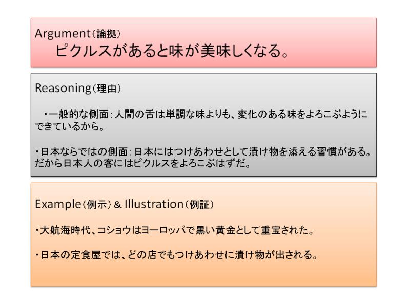 f:id:Rootport:20120629232113p:image