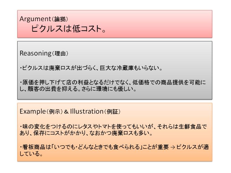 f:id:Rootport:20120629232114p:image