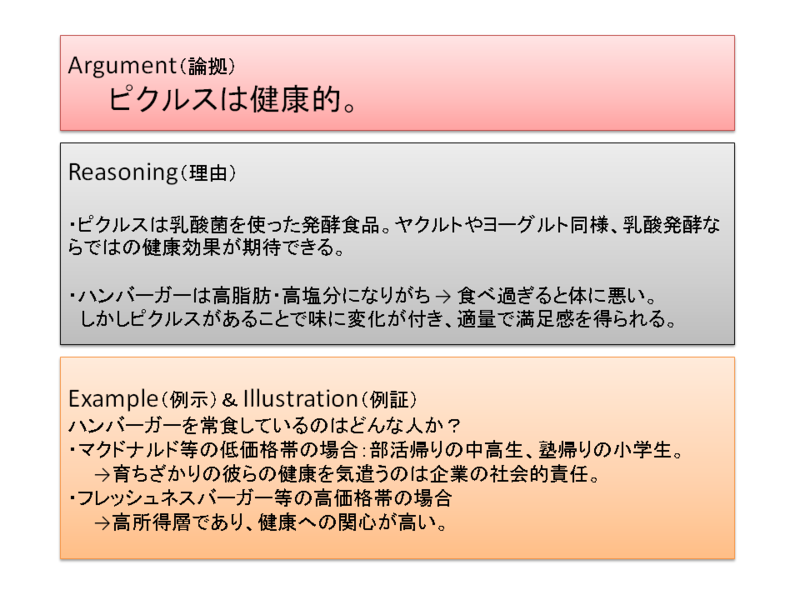 f:id:Rootport:20120629232115p:image