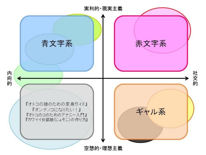 f:id:Rootport:20120829194249j:image