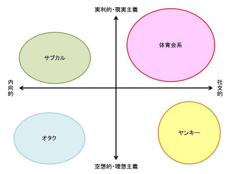 f:id:Rootport:20120829194250j:image