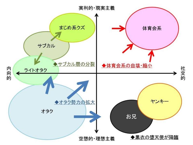 f:id:Rootport:20120829194251j:image