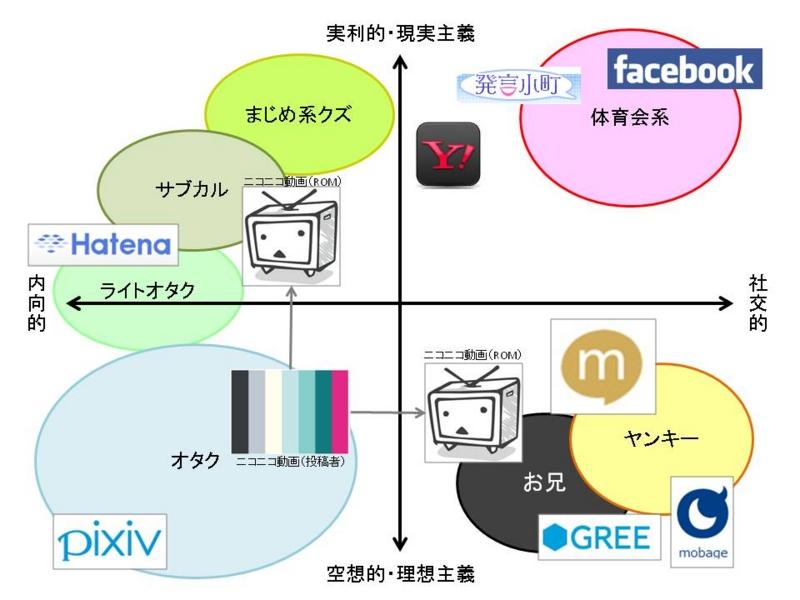 f:id:Rootport:20120829194252j:image