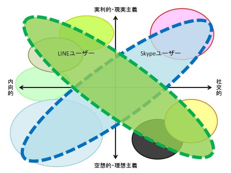 f:id:Rootport:20120829194253j:image