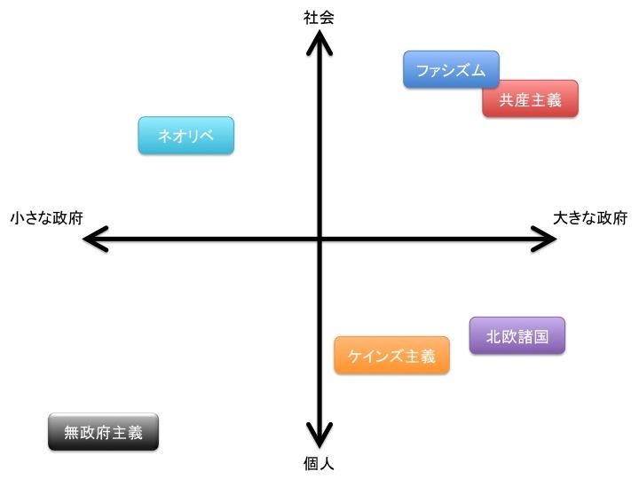 f:id:Rootport:20140216235248j:image