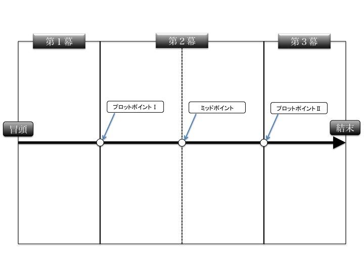f:id:Rootport:20140311233250j:image