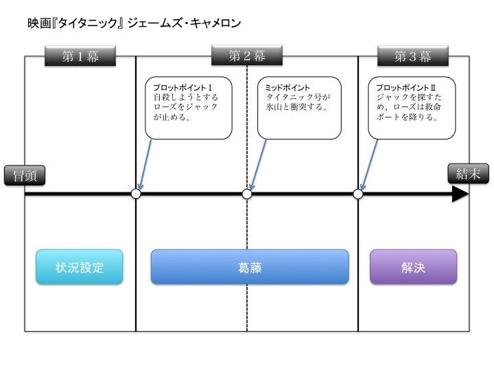 f:id:Rootport:20140311233252j:image