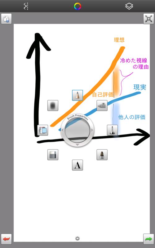 f:id:Rootport:20141230004849p:plain